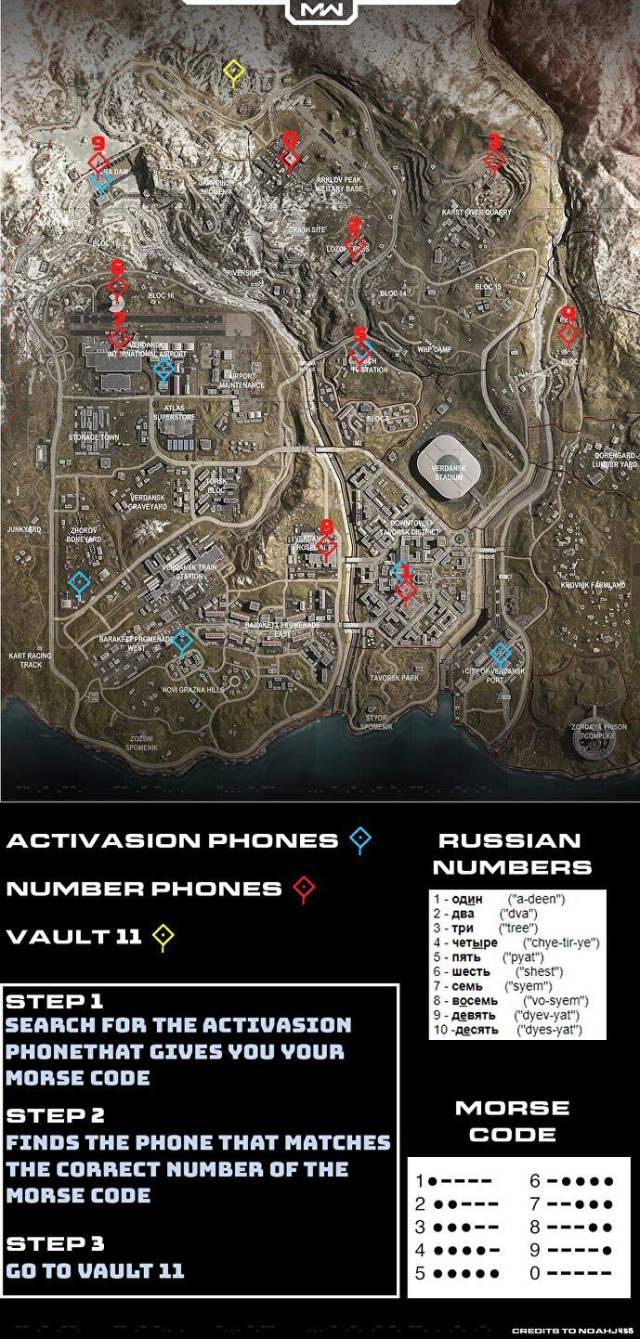 bunker 11 telefonos rojos warzone