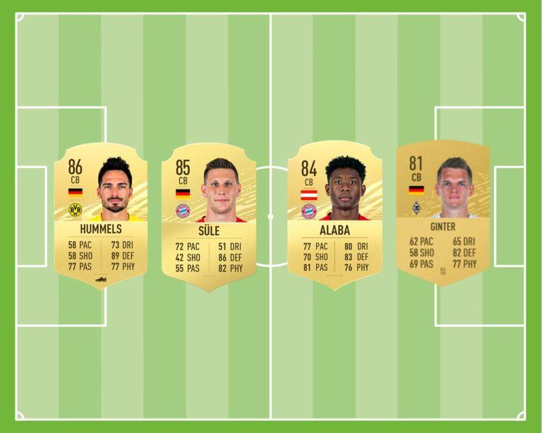 Los mejores centrales de la Bundesliga en FIFA 21