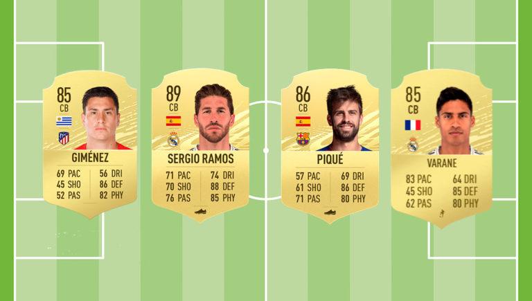 Los mejores defensas centrales de La Liga en FIFA 21
