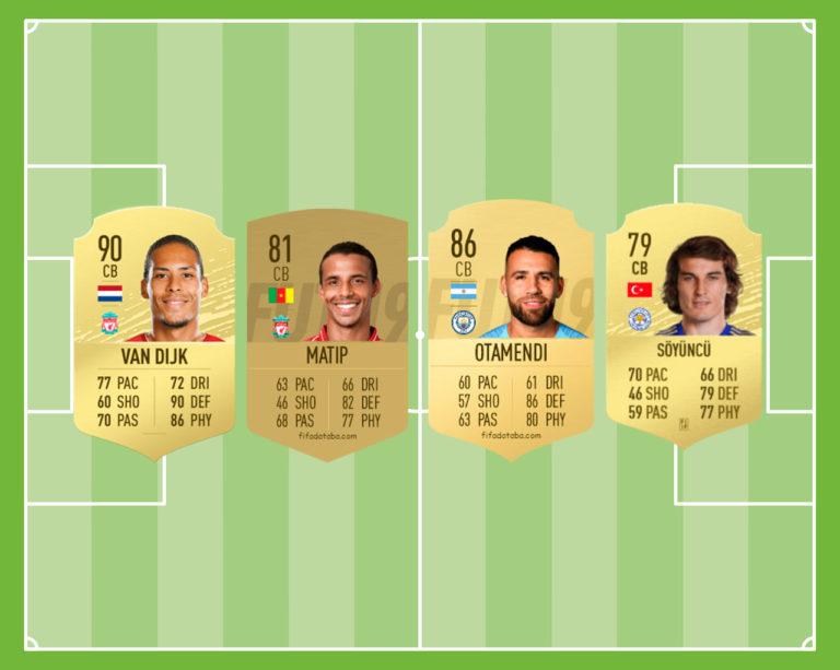 Los mejores centrales de la Premier League en FIFA 21
