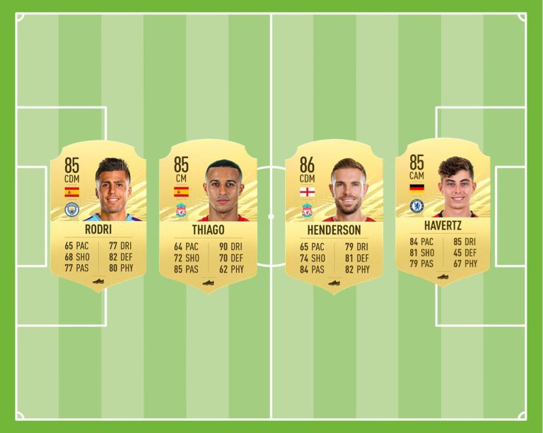 Los mejores centrocampistas de la Premier League en FIFA 21