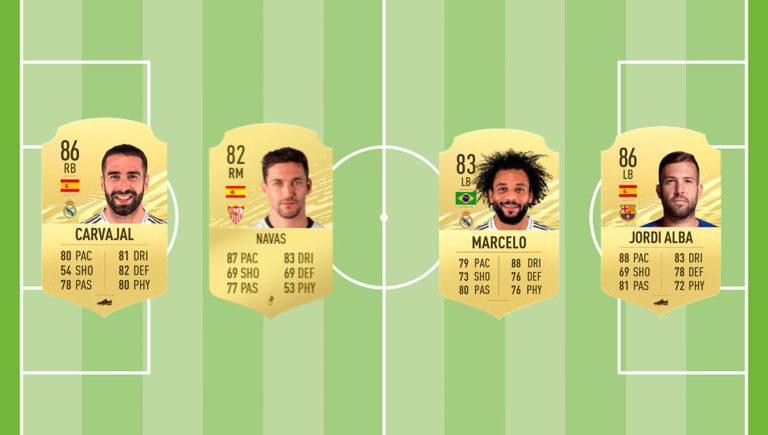 Los mejores laterales de La Liga en FIFA 21