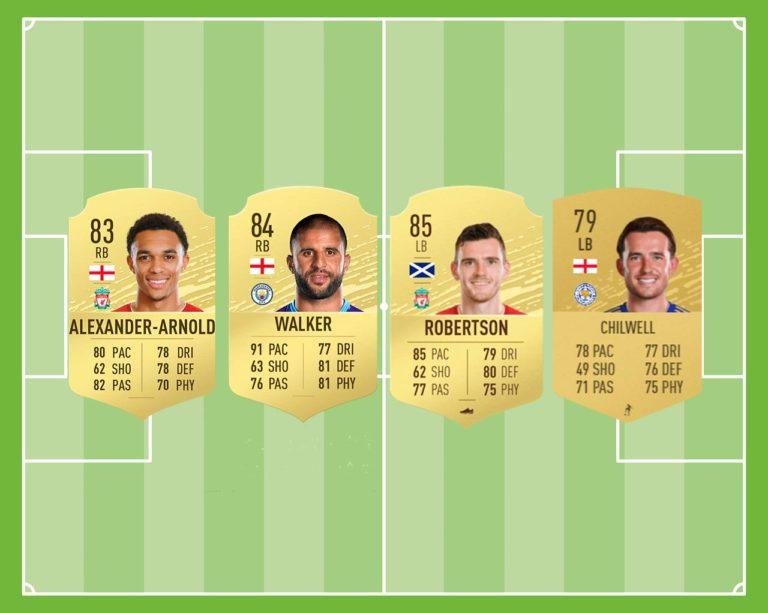 Los mejores laterales de la Premier League en FIFA 21