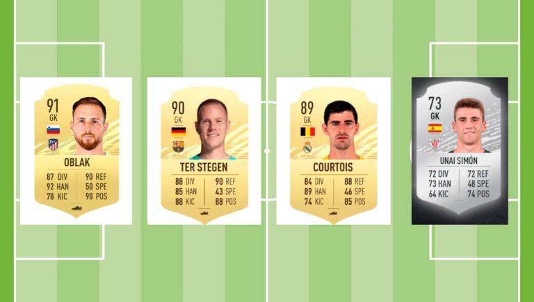Los mejores porteros de La Liga en FIFA 21