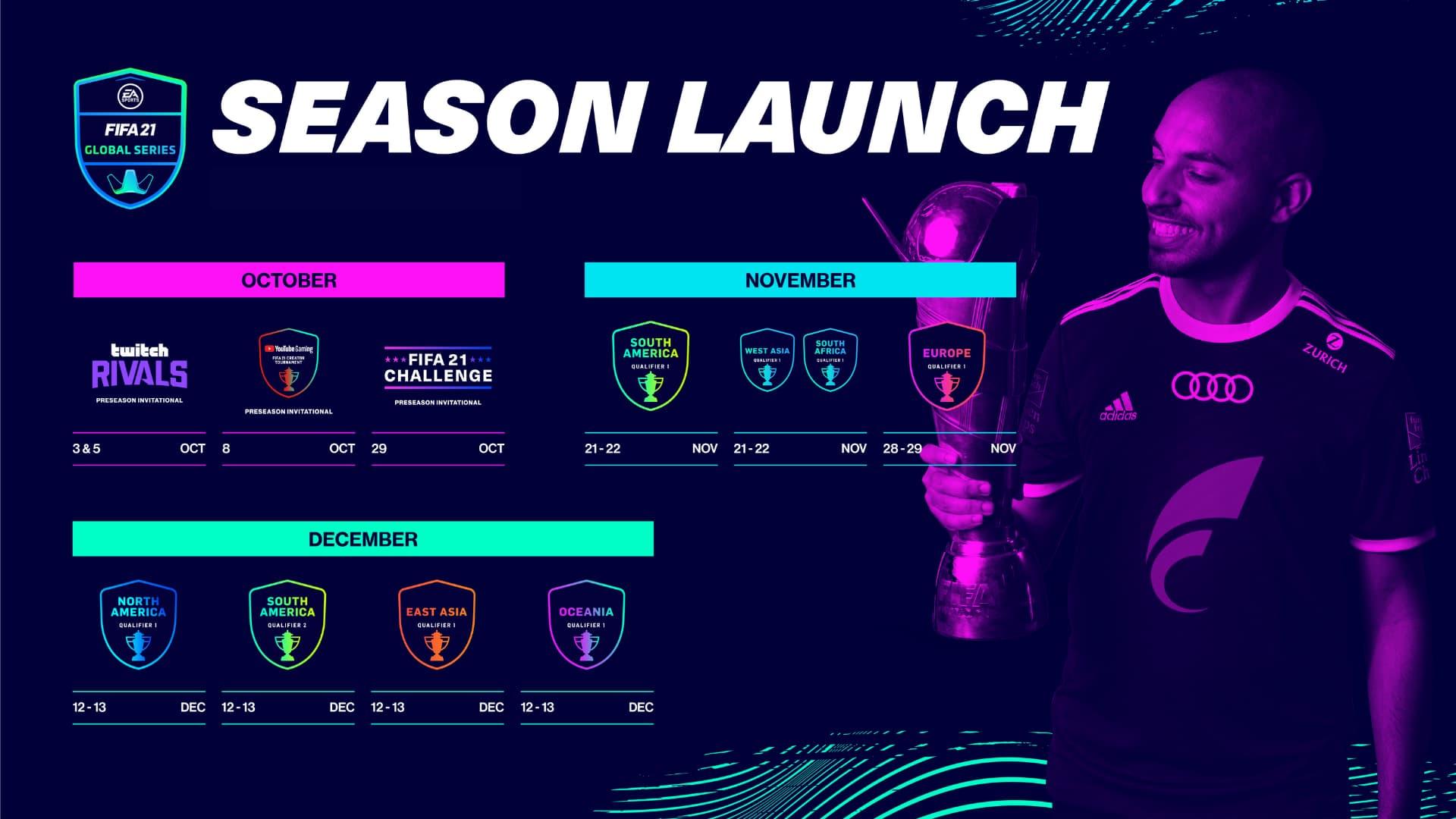 calendario fifa global series