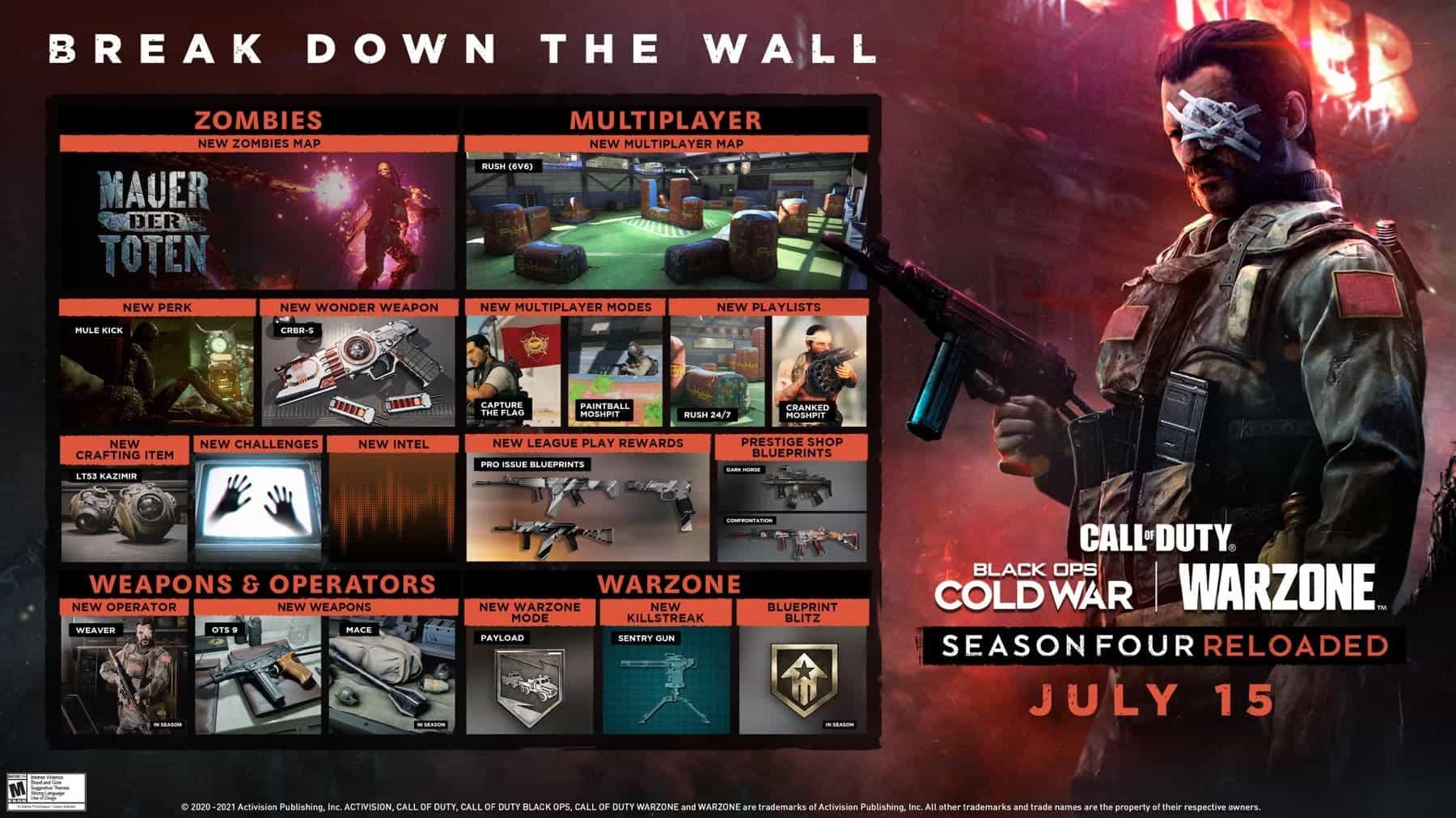 Todas las novedades de Warzone con la actualización Season 4 Reloaded
