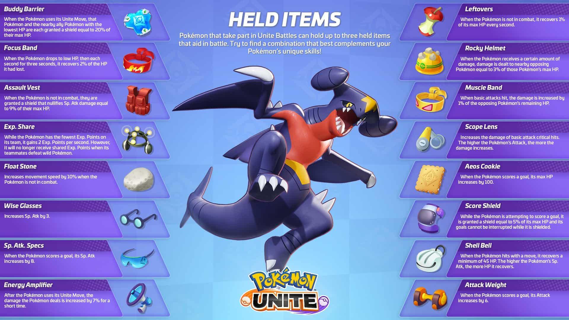Estos son todos los objetos equipados de Pokémon Unite   Kyaooo